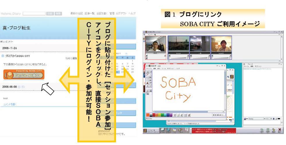 無料Web会議システム「SOBA CITY」にセッションURL発行機能を追加します。