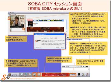 Web会議・テレビ会議システム  SOBA CITYとSOBA mierukaの違いを画面でご紹介。