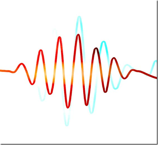 WebRTCの音声アルゴリズム