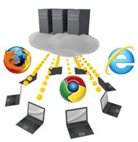 Webブラウザからアクセス